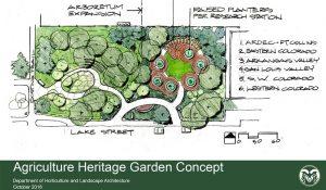 New Heritage Garden Concept Plans