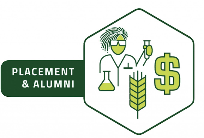 placement&alumni